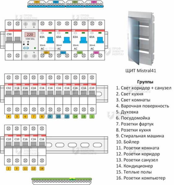 abb схема автоматы УЗО