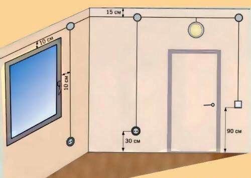 Стандарт установки розеток и выключателей, правильная установка выключателей в квартире, установка розеток по правилам, грамотный электромонтаж.