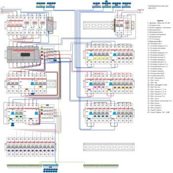 Проектирование и сборка электрощитов на заказ